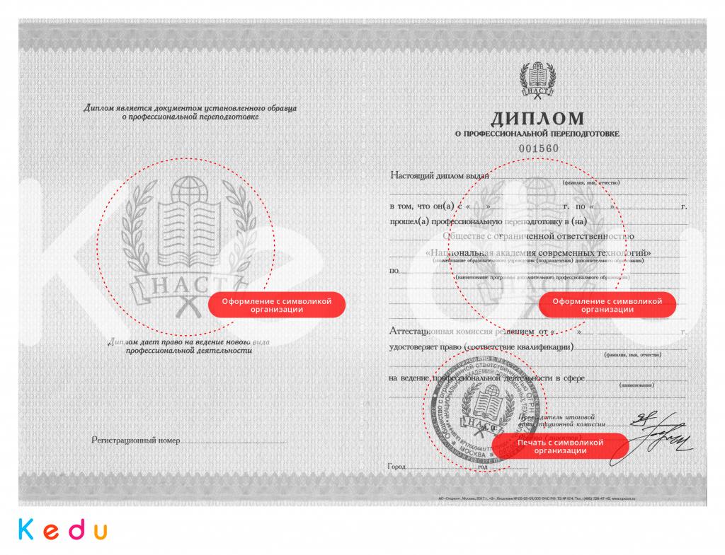 Отличие документов государственного и установленного образца